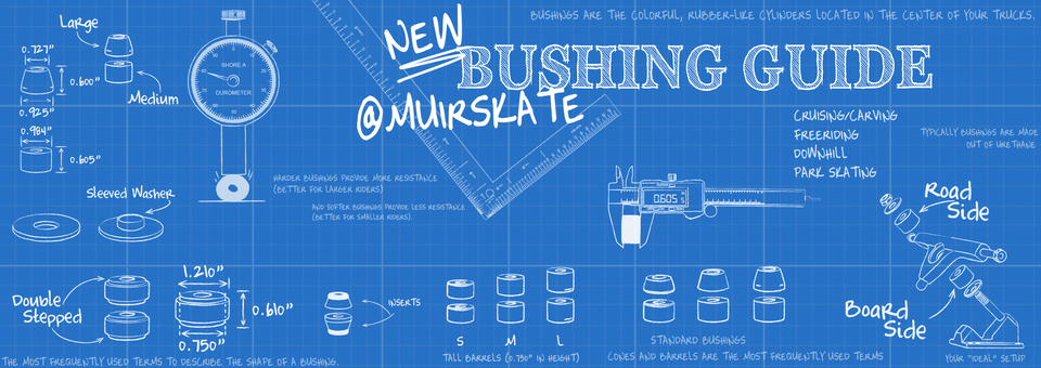 Check out our BRAND NEW Bushing Guide!